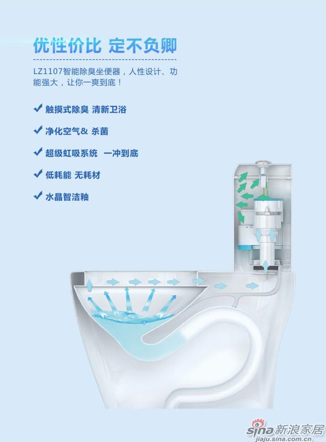 联塑-坐便器LZ1107-3